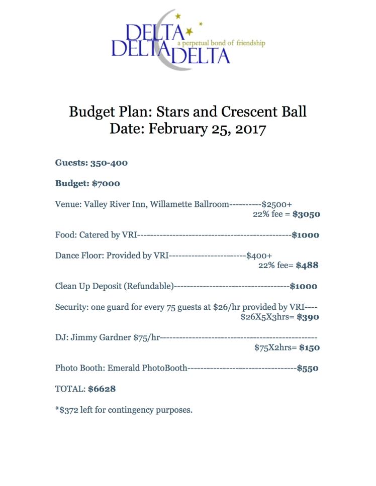 Budget Plan  Hannah Engle